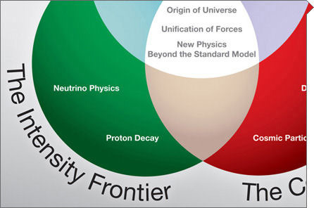 Why muons at the intensity frontier?